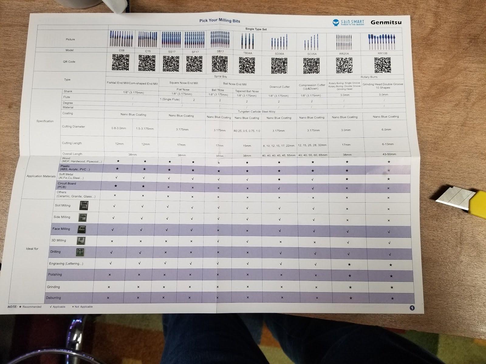 Sainsmart Genmitsu 4030 CNC Router user manual 4