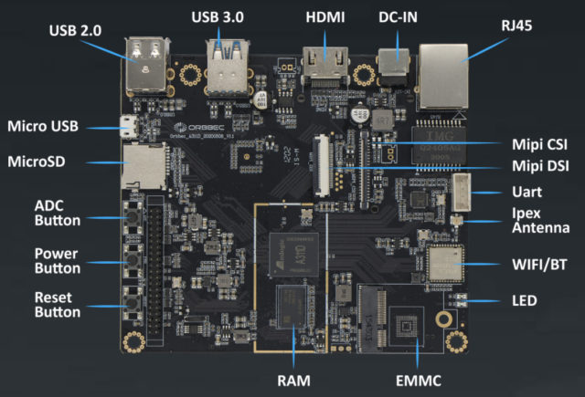 Orbbec's Zora P1 Development Board