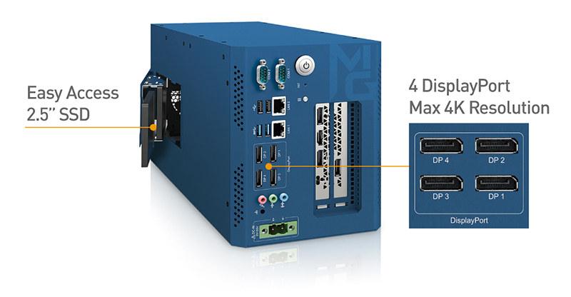4x 4K DisplayPort Embedded AI PC