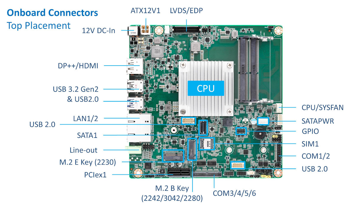 Advantech AIMB-218 motherboard