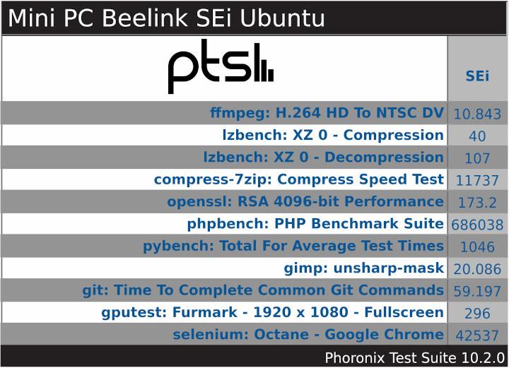 Beelink SEi ubuntu pts overview
