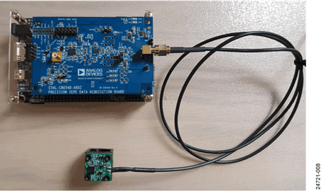 CN0549 CBM Development Kit interfaced with SMA Connector
