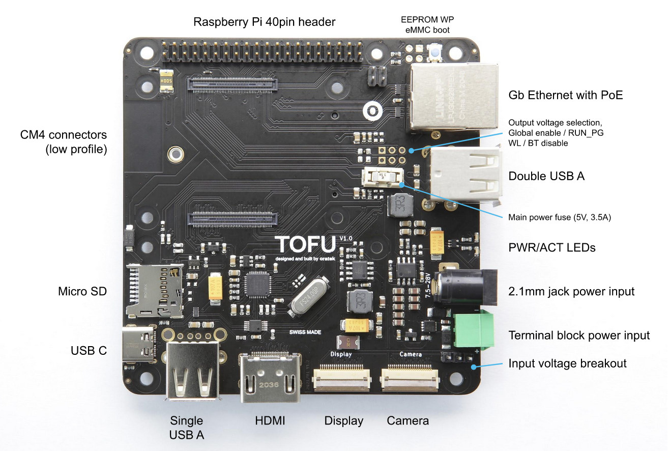 Industrial Raspberry Pi CM4 carrier board specifications