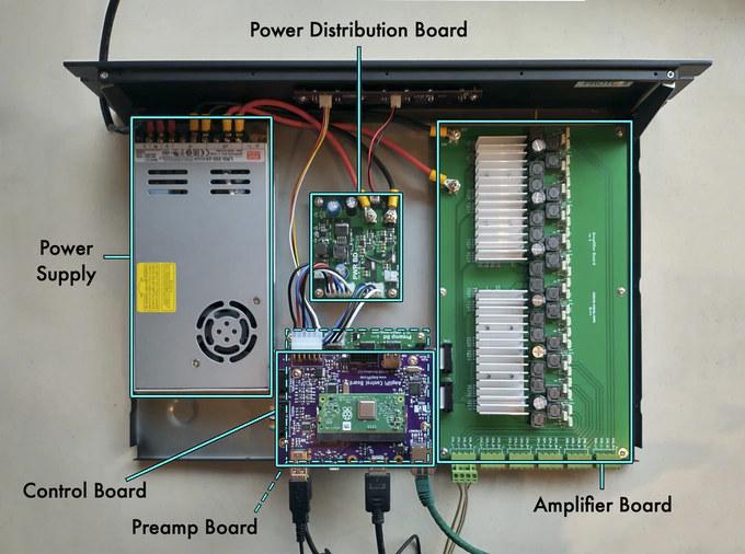 Raspberry Pi Audio Amplifier Board