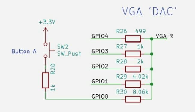 VGA DAC schematics on Pico demo board
