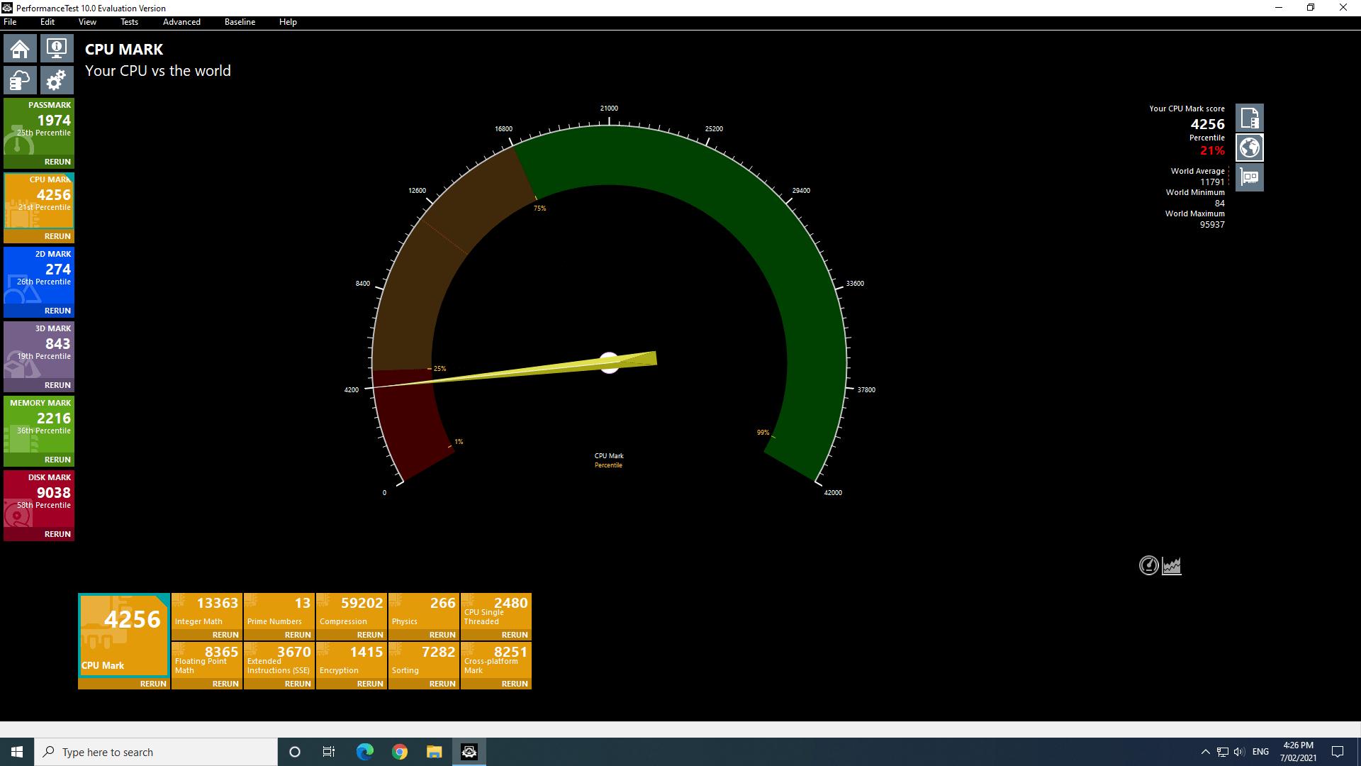 windows cpu passmark 25W TDP