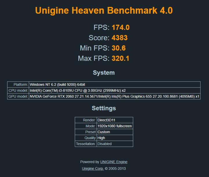 eGPU mini PC unigine heaven