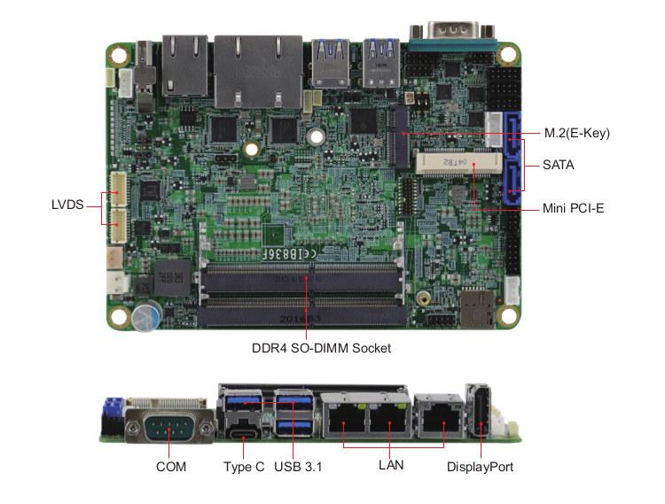 3.5-inch Atom x6000E SBC