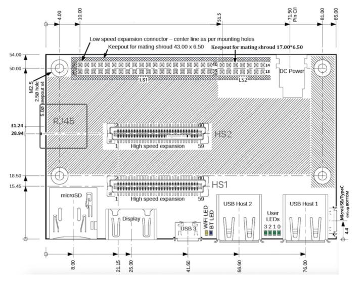 96Boards CE specification v2.0 layout