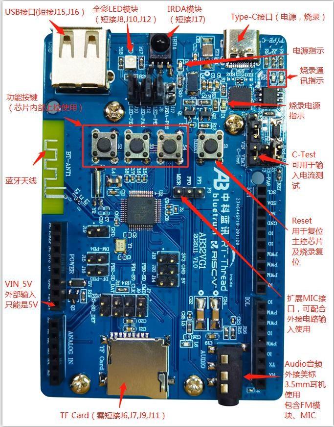 Blueturm RISC-V board description