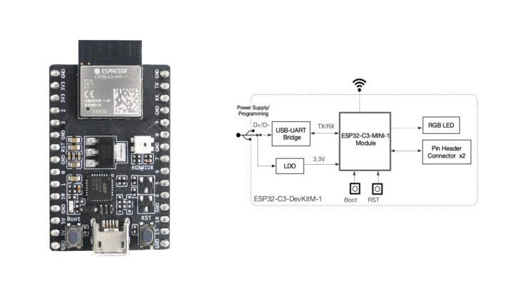 ESP32-C3-DevKitM-1 board