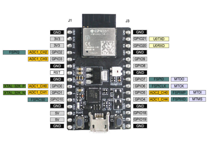 ESP32-C3-DevKitM-1 pinout diagram