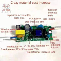 components-cost-increase.jpg
