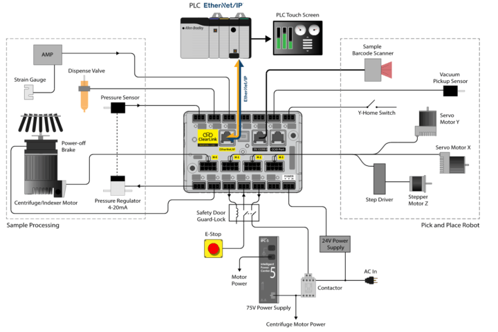 ClearLink PLC-EtherNet-IP Connection Diagram
