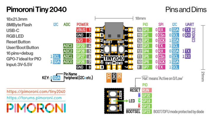 Pimoroni Tiny 2020 pinout diagram