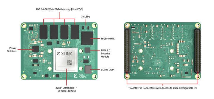 XCK26 module specification