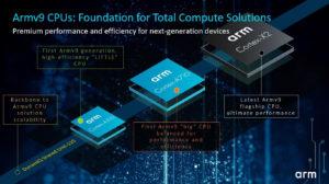Armv9 Cortex-A510 Cortex-A710 Cortex-X2