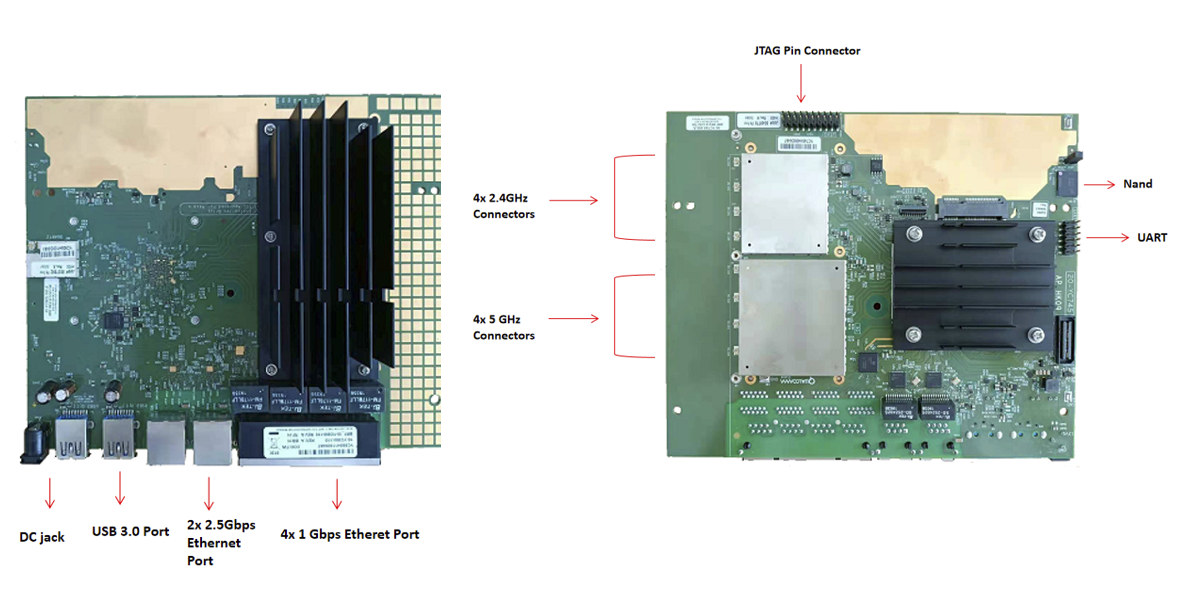 DR8072A embedded router board