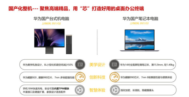 Kirin 990 desktop pc & laptop