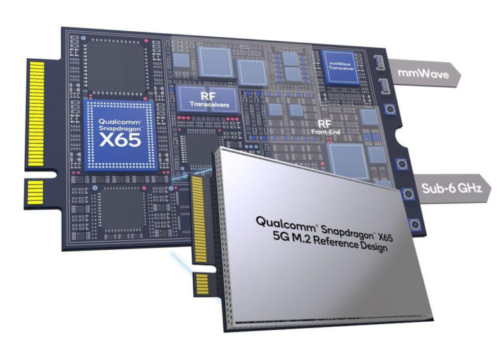 Qualcomm 5G M.2 card reference design