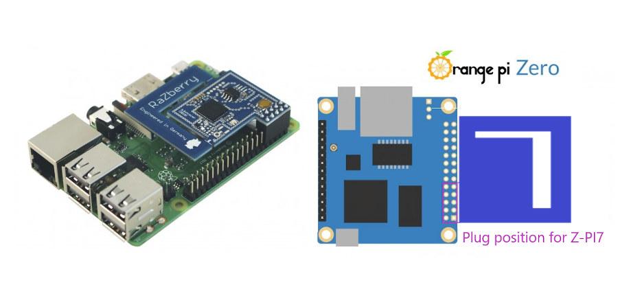 Z-Pi 7 Z-Wave gateway devkit works with Raspberry Pi and Orange Pi Zero boards