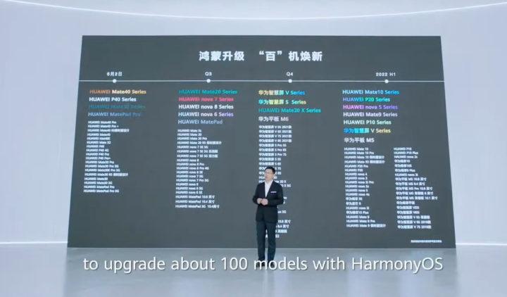100 devices upgraded to harmonyOS
