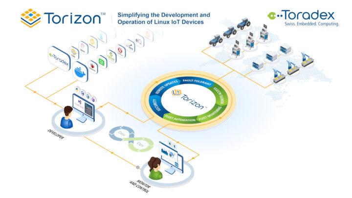 Torizon Platform DevOps Linux IoT Devices