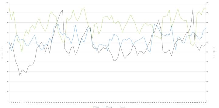 egpu csgo graph