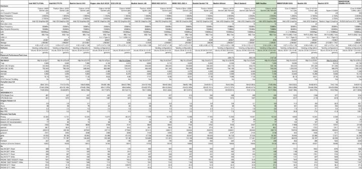 linux mini pc comparison june 2021