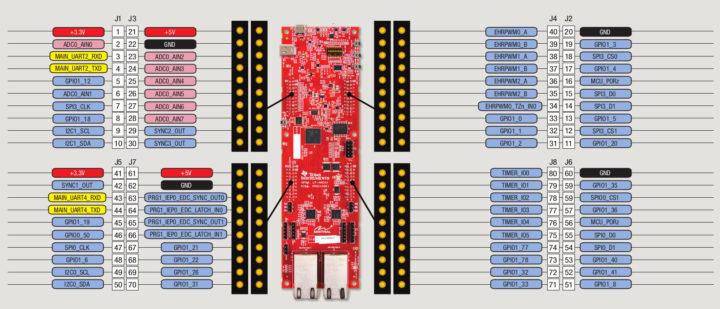 LM-AM243 pinout diagram