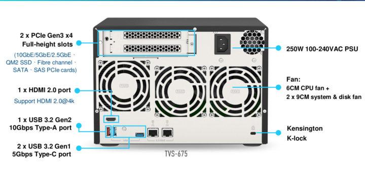 TVS-675 ports