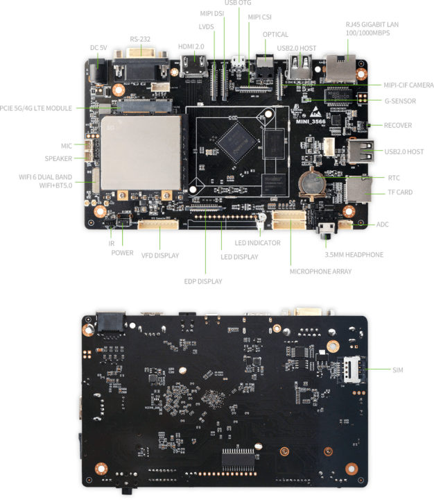 Zidoo M6 SBC specifications