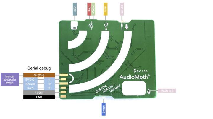 full spectrum acoustic development board