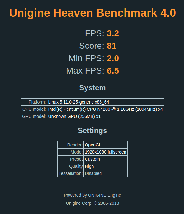 LIVA Q1L Ubuntu Unigine Heaven Benchmark