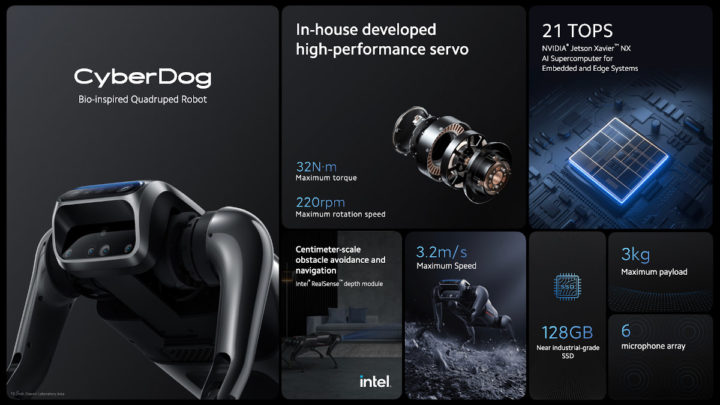 Xiaomi CyberDog & features & specifications