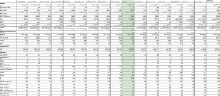linux mini pcs comparison august 2021