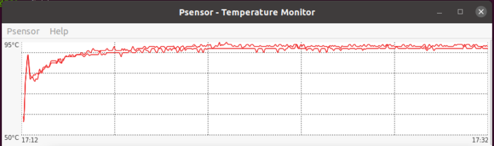 psensor temperature ubuntu stress test