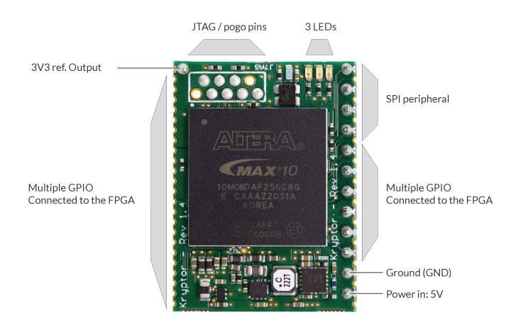 Kryptor FPGA